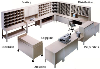 filing cabinets, filing systems, file folders, records management ...
